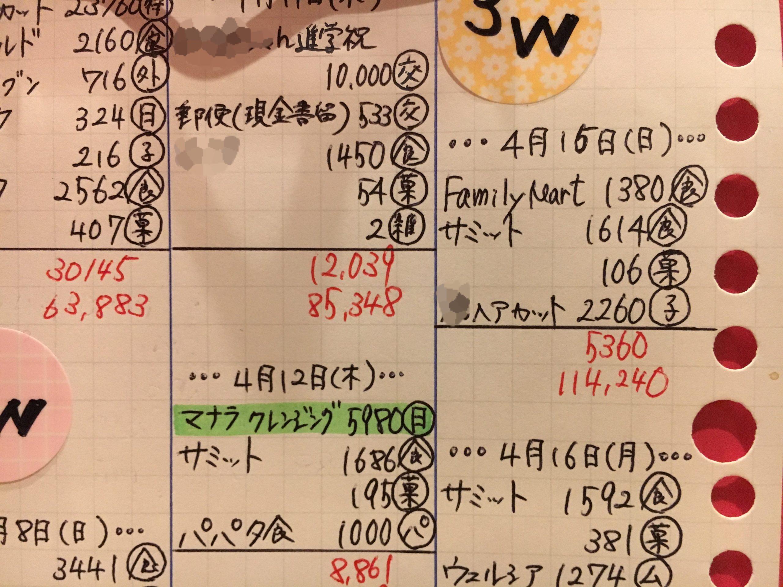 家計簿の書き方1